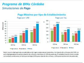 Las buenas prácticas agropecuarias tienen premio en Córdoba: qué es necesario saber para participar