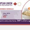 TLC: Canadá tendrá en cinco años un cupo de casi 150.000 toneladas de carne libre de aranceles en la Unión Europea