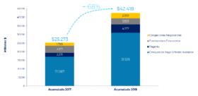 Descuento de cheques: entidades financieras versus mercado bursátil