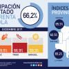 La situación de los empresarios agrícolas es igual a la presente cuando asumió Macri: el Estado se lleva 66 de cada 100 pesos producidos