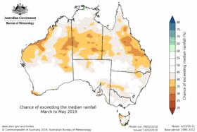 """Perspectivas de un tercer año consecutivo de sequía en Australia: la clave detrás de la """"fiebre"""" del trigo argentino 2019/20"""