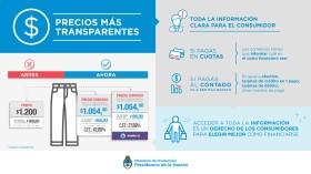 "El ""plan transparencia"" dejó (más) en evidencia que los argentinos son consumidores cautivos de pseudoempresarios con renta extraordinaria cuidada por el Estado"