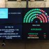 """Se aprobó la ley de """"Emergencia Pública"""": comienzan a regir los aumentos de derechos de exportación para el campo"""